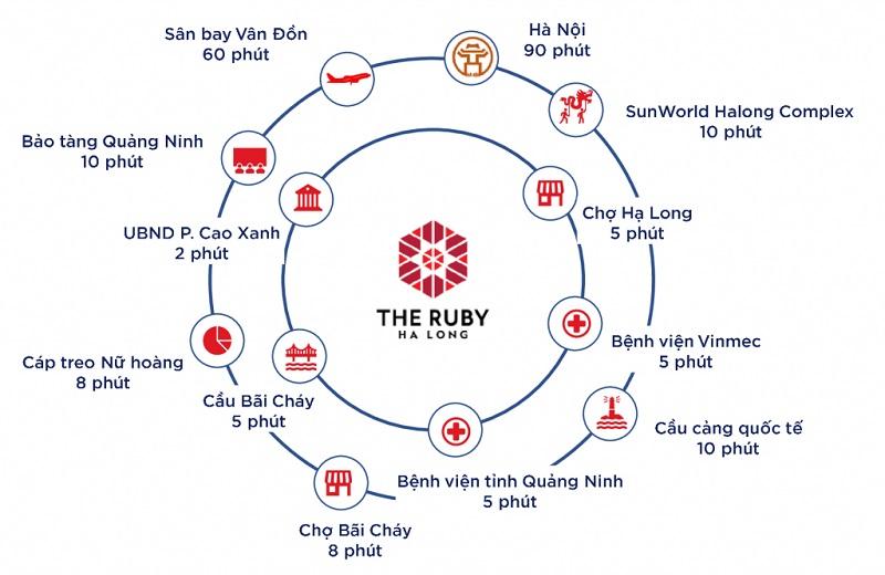 Liên kết vùng dự án The Ruby Hạ Long của MB Land